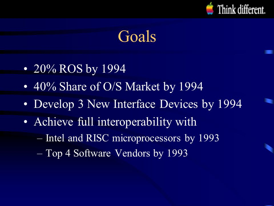 Goals 20% ROS by % Share of O/S Market by 1994 Develop 3 New Interface Devices by 1994 Achieve full interoperability with –Intel and RISC microprocessors by 1993 –Top 4 Software Vendors by 1993