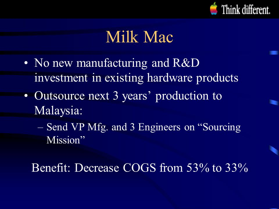 Milk Mac No new manufacturing and R&D investment in existing hardware products Outsource next 3 years' production to Malaysia: –Send VP Mfg.