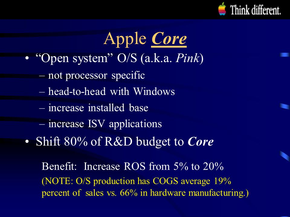 Apple Core Open system O/S (a.k.a.