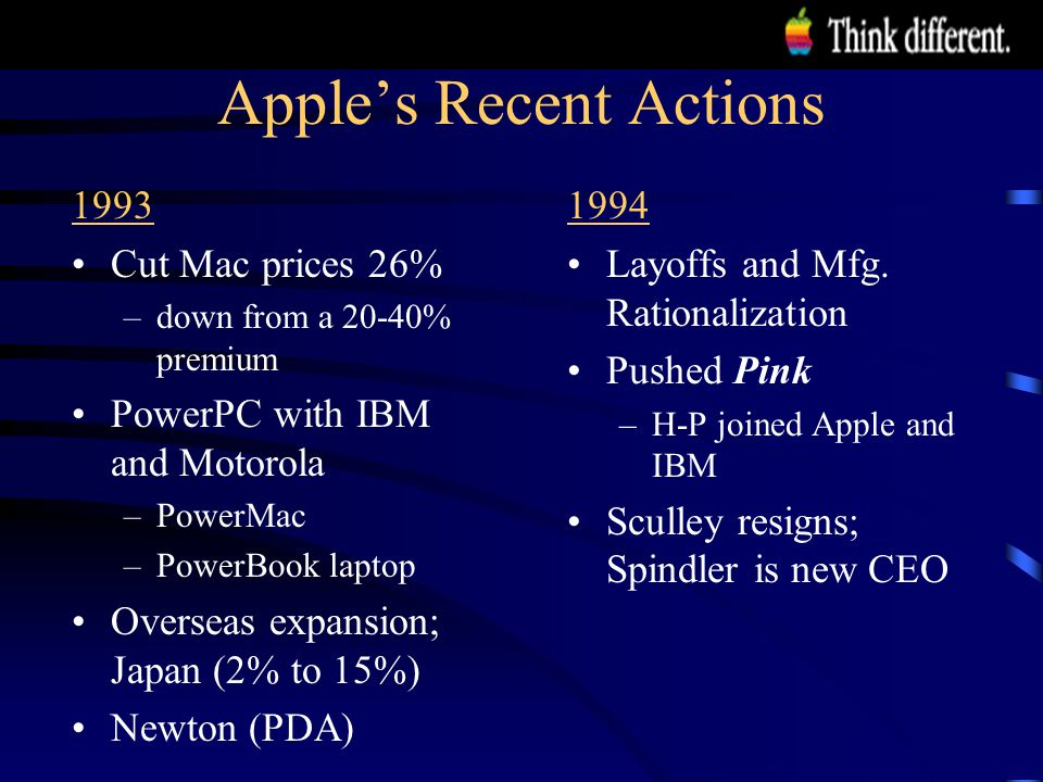 Apple's Recent Actions 1994 Layoffs and Mfg.