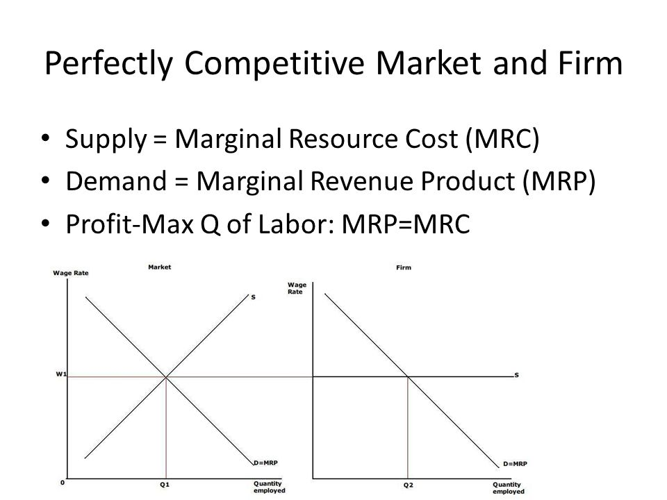 Perfectly Competitive Market and Firm Supply = Marginal Resource Cost (MRC) Demand = Marginal Revenue Product (MRP) Profit-Max Q of Labor: MRP=MRC