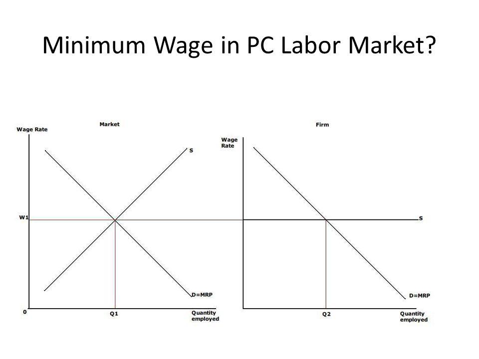 Minimum Wage in PC Labor Market