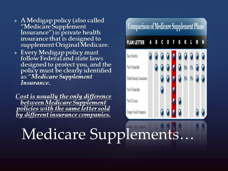 Medicare Supplements…  A Medigap policy (also called Medicare Supplement Insurance ) is private health insurance that is designed to supplement Original Medicare.