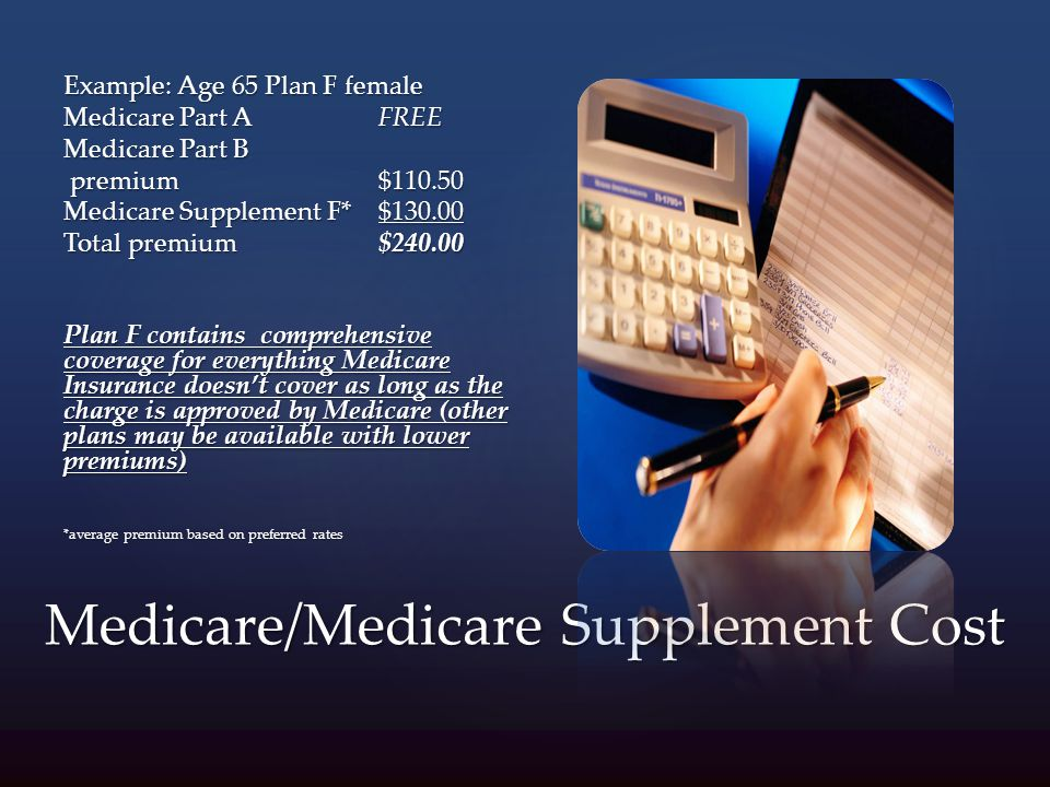 Medicare/Medicare Supplement Cost Example: Age 65 Plan F female Medicare Part AFREE Medicare Part B premium$ premium$ Medicare Supplement F* $ Total premium$ Plan F contains comprehensive coverage for everything Medicare Insurance doesn't cover as long as the charge is approved by Medicare (other plans may be available with lower premiums) *average premium based on preferred rates