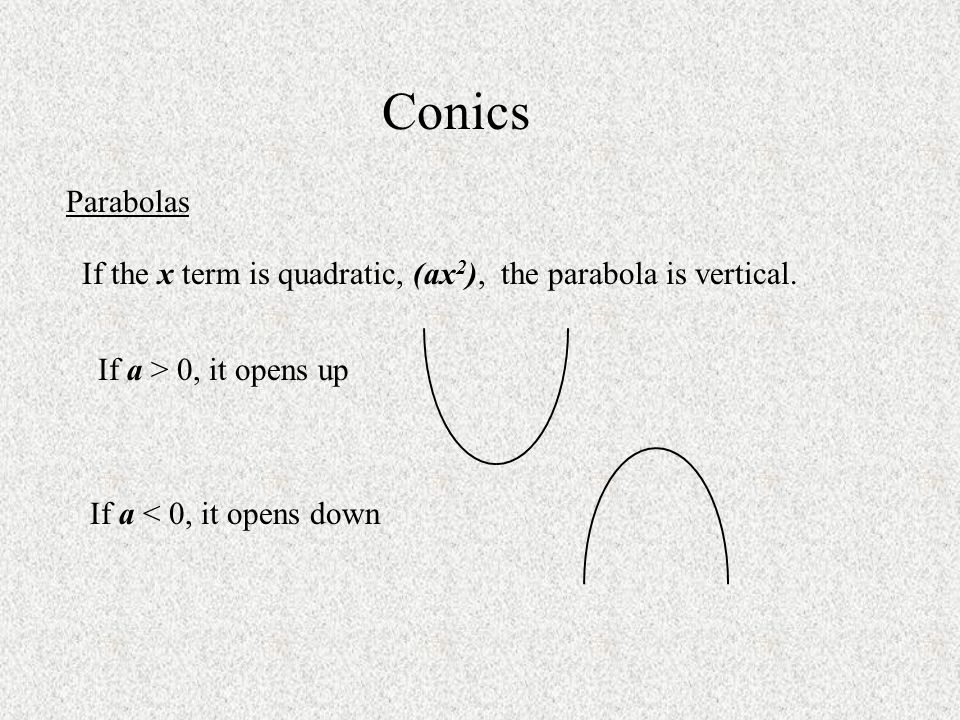 Conics Parabolas If the x term is quadratic, (ax 2 ), the parabola is vertical.