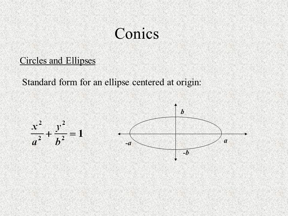 Conics Circles and Ellipses Standard form for an ellipse centered at origin: -a a -b b