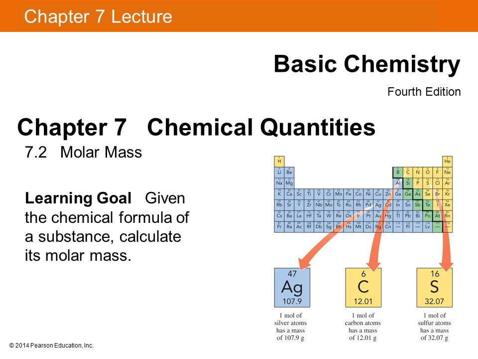 Chapter 7 Lecture Basic Chemistry Fourth Edition Chapter 7 Chemical Quantities 7.2 Molar Mass Learning Goal Given the chemical formula of a substance, calculate its molar mass.