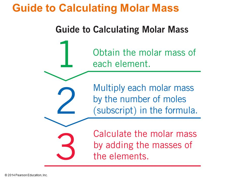 © 2014 Pearson Education, Inc. Guide to Calculating Molar Mass