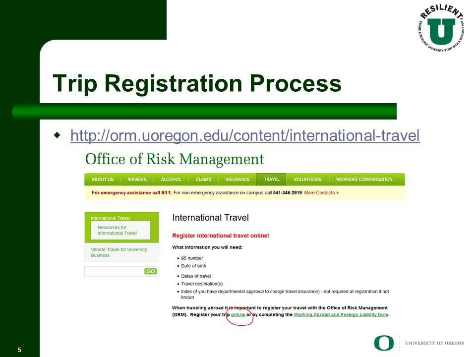 Trip Registration Process      5