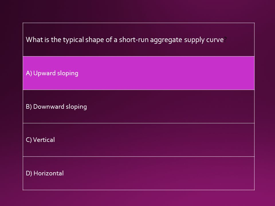 What is the typical shape of a short-run aggregate supply curve.