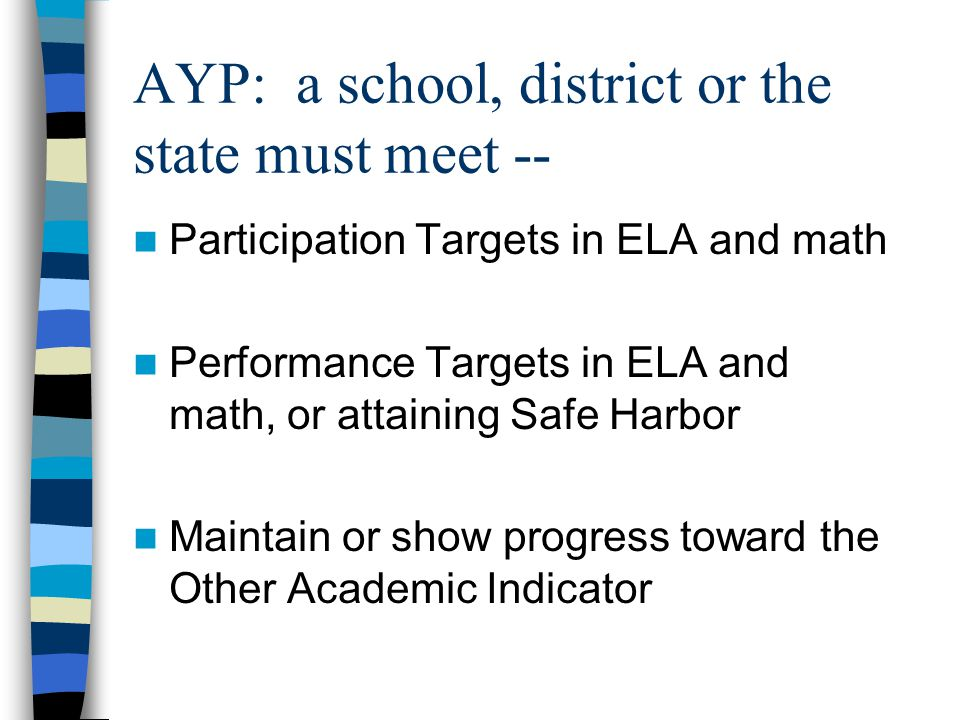 AYP: a school, district or the state must meet -- Participation Targets in ELA and math Performance Targets in ELA and math, or attaining Safe Harbor Maintain or show progress toward the Other Academic Indicator