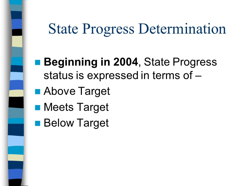 State Progress Determination Beginning in 2004, State Progress status is expressed in terms of – Above Target Meets Target Below Target