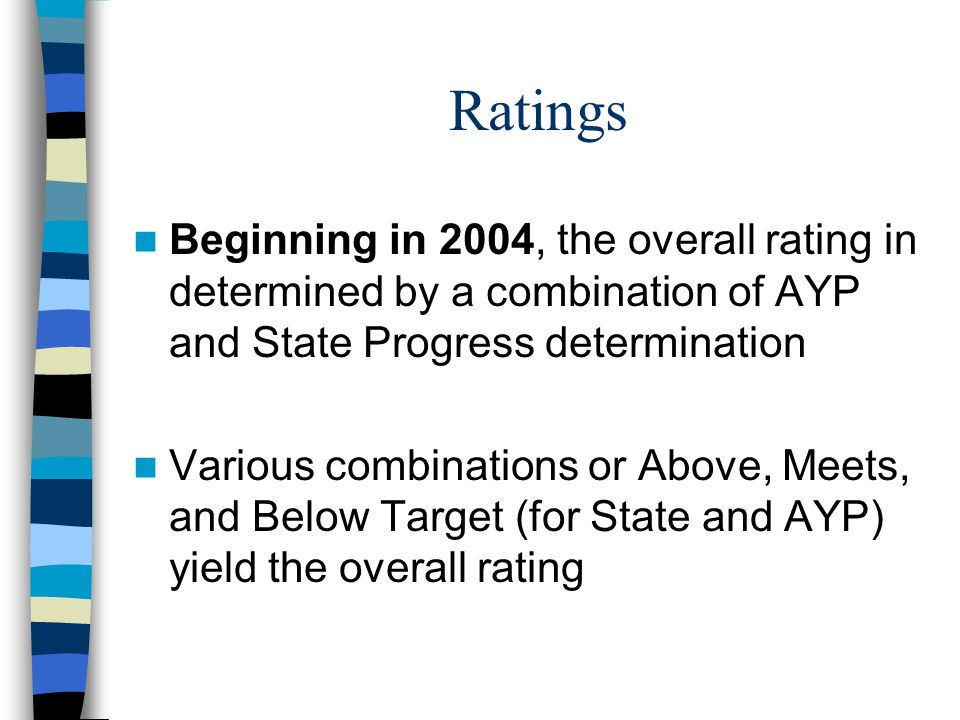 Ratings Beginning in 2004, the overall rating in determined by a combination of AYP and State Progress determination Various combinations or Above, Meets, and Below Target (for State and AYP) yield the overall rating