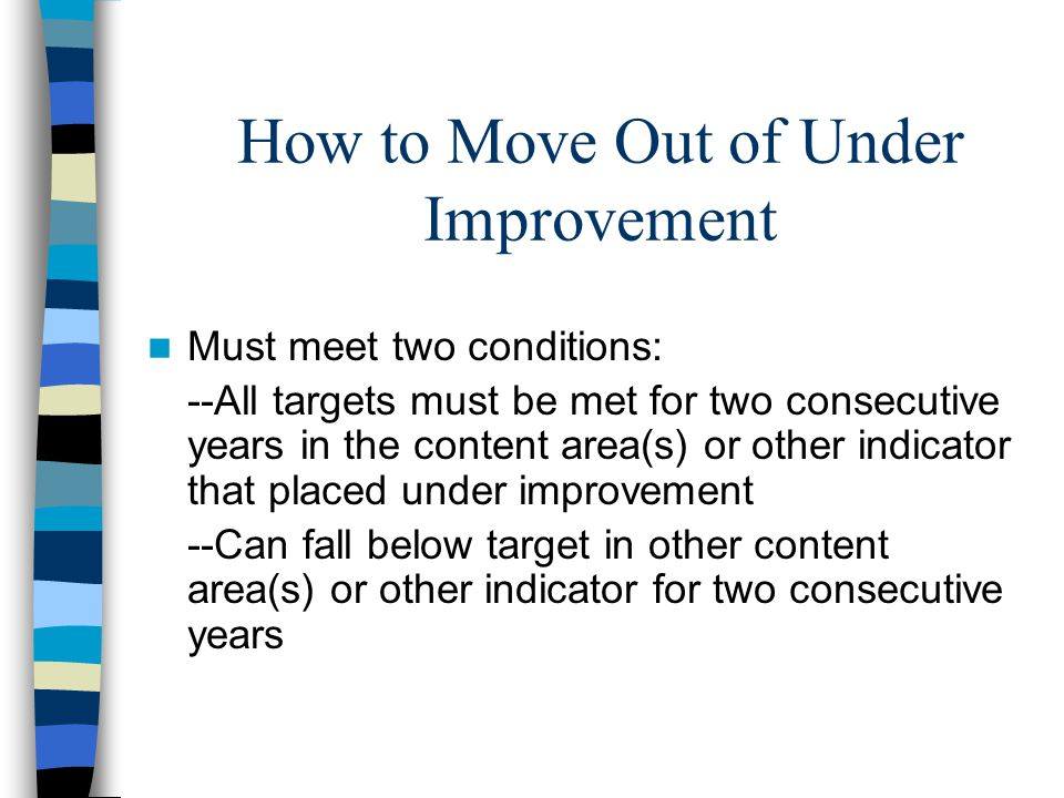 How to Move Out of Under Improvement Must meet two conditions: --All targets must be met for two consecutive years in the content area(s) or other indicator that placed under improvement --Can fall below target in other content area(s) or other indicator for two consecutive years