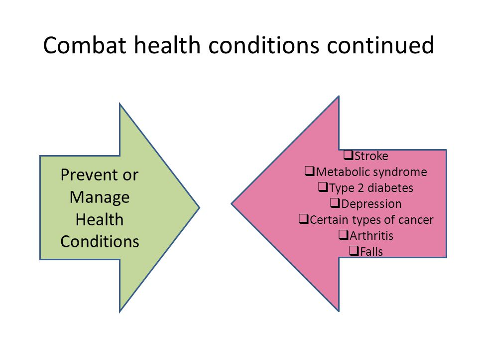 Combat health conditions continued Prevent or Manage Health Conditions  Stroke  Metabolic syndrome  Type 2 diabetes  Depression  Certain types of cancer  Arthritis  Falls