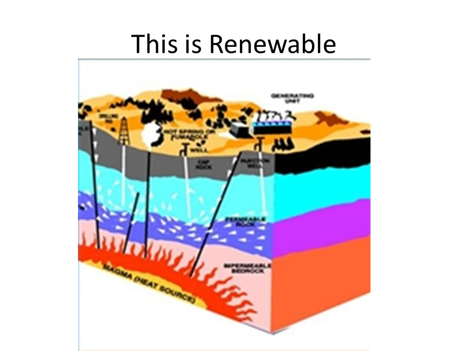 This is Renewable