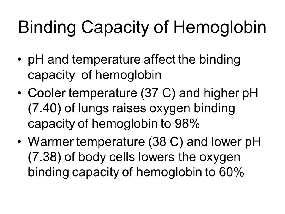 Binding Capacity of Hemoglobin pH and temperature affect the binding capacity of hemoglobin Cooler temperature (37 C) and higher pH (7.40) of lungs raises oxygen binding capacity of hemoglobin to 98% Warmer temperature (38 C) and lower pH (7.38) of body cells lowers the oxygen binding capacity of hemoglobin to 60%