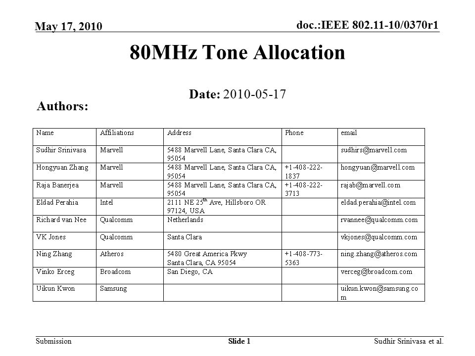 doc.:IEEE /0370r1 Submission May 17, 2010 Sudhir Srinivasa et al.Slide 1 80MHz Tone Allocation Authors: Date: