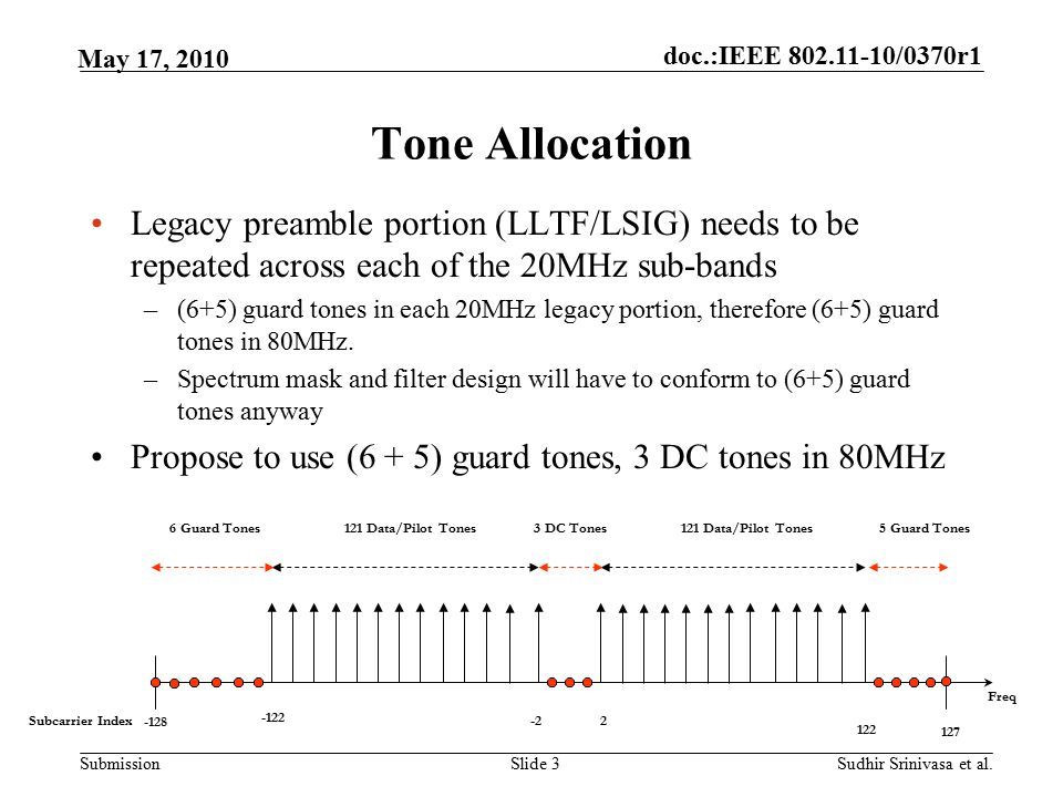 doc.:IEEE /0370r1 Submission May 17, 2010 Sudhir Srinivasa et al.Slide 3 Tone Allocation Legacy preamble portion (LLTF/LSIG) needs to be repeated across each of the 20MHz sub-bands –(6+5) guard tones in each 20MHz legacy portion, therefore (6+5) guard tones in 80MHz.