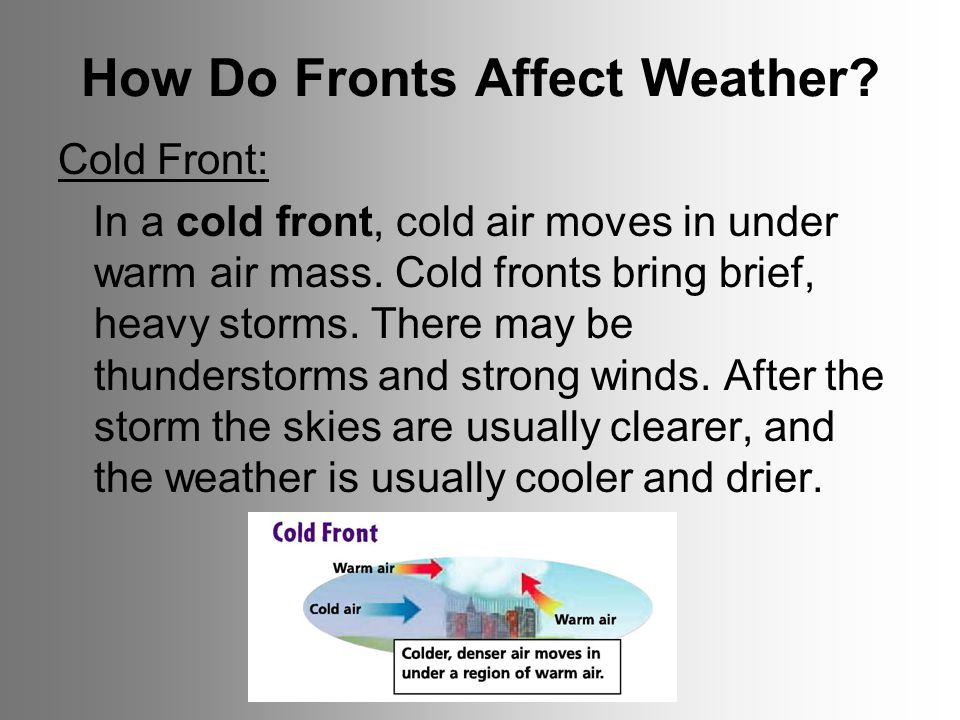 How Do Fronts Affect Weather. Cold Front: In a cold front, cold air moves in under warm air mass.
