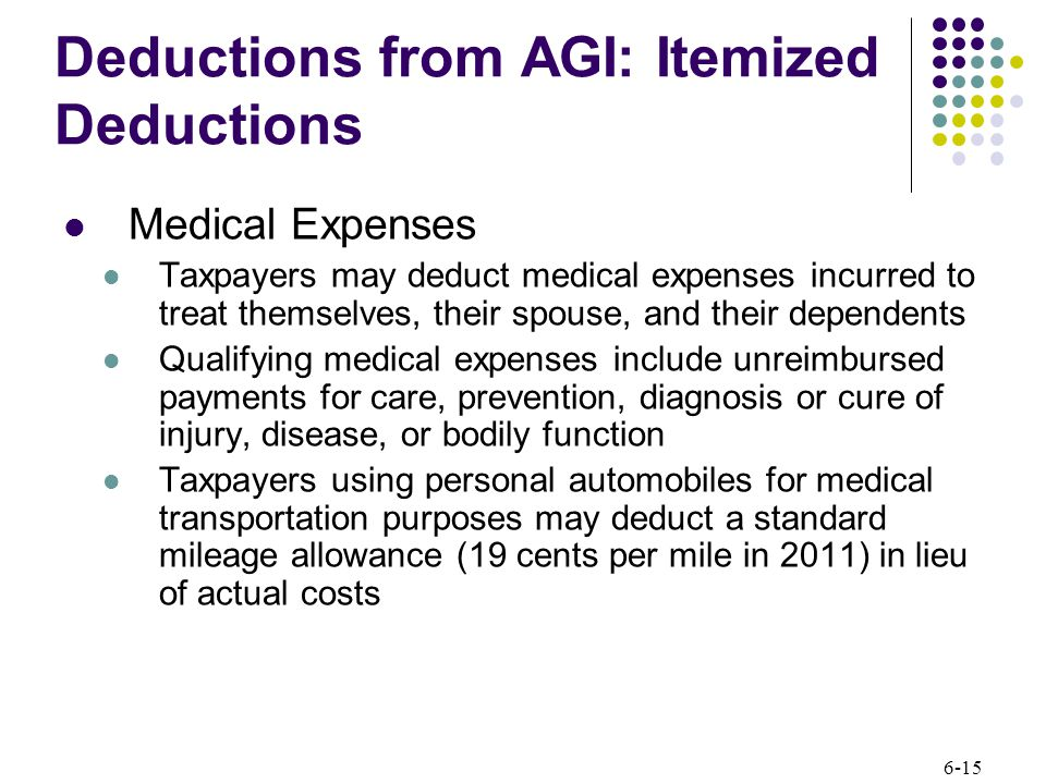 6-15 Deductions from AGI: Itemized Deductions Medical Expenses Taxpayers may deduct medical expenses incurred to treat themselves, their spouse, and their dependents Qualifying medical expenses include unreimbursed payments for care, prevention, diagnosis or cure of injury, disease, or bodily function Taxpayers using personal automobiles for medical transportation purposes may deduct a standard mileage allowance (19 cents per mile in 2011) in lieu of actual costs