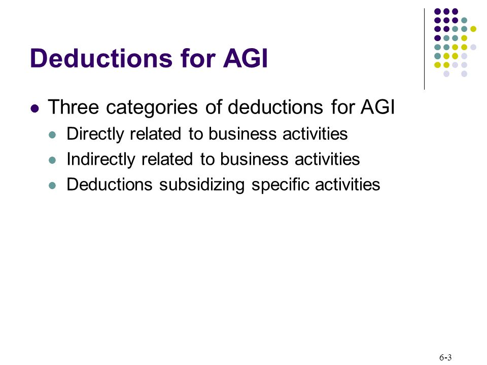 6-3 Deductions for AGI Three categories of deductions for AGI Directly related to business activities Indirectly related to business activities Deductions subsidizing specific activities
