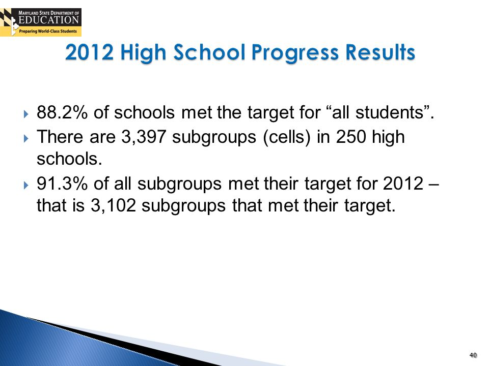  88.2% of schools met the target for all students .