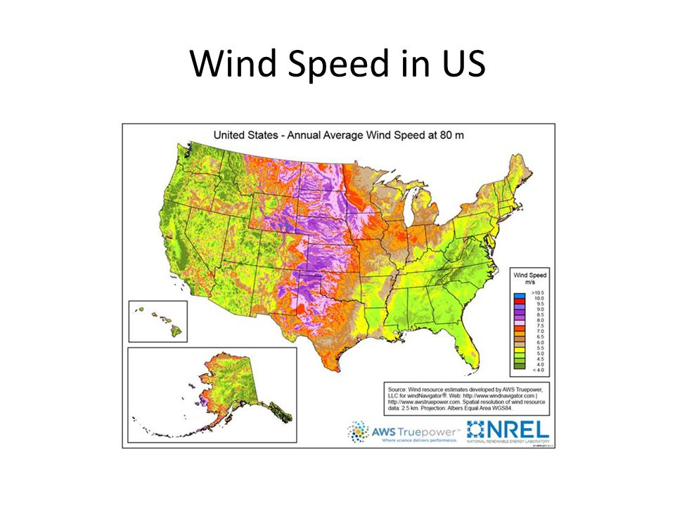 Wind Speed in US