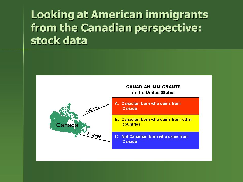 Looking at American immigrants from the Canadian perspective: stock data