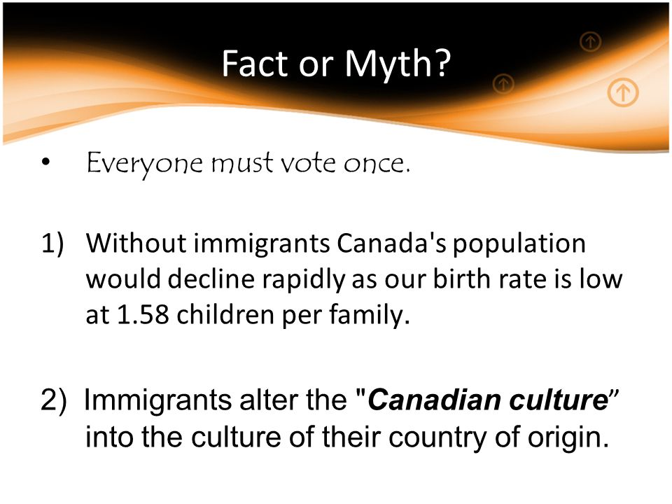 Fact or Myth. Everyone must vote once.