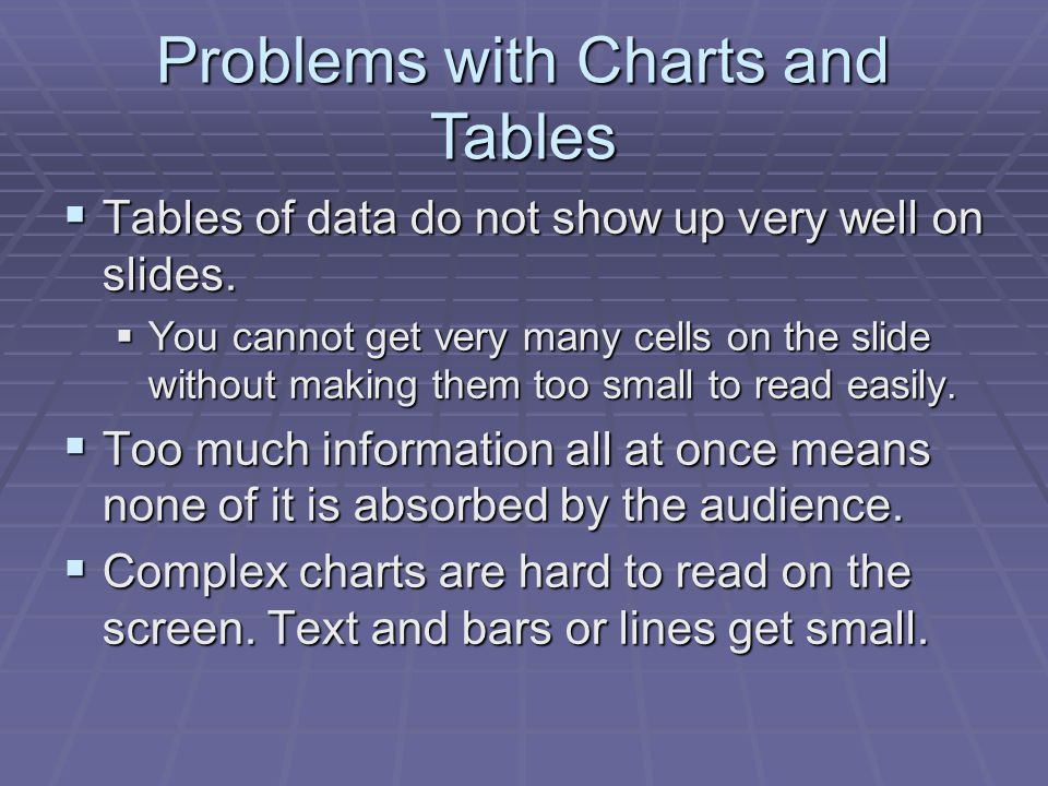  Tables of data do not show up very well on slides.