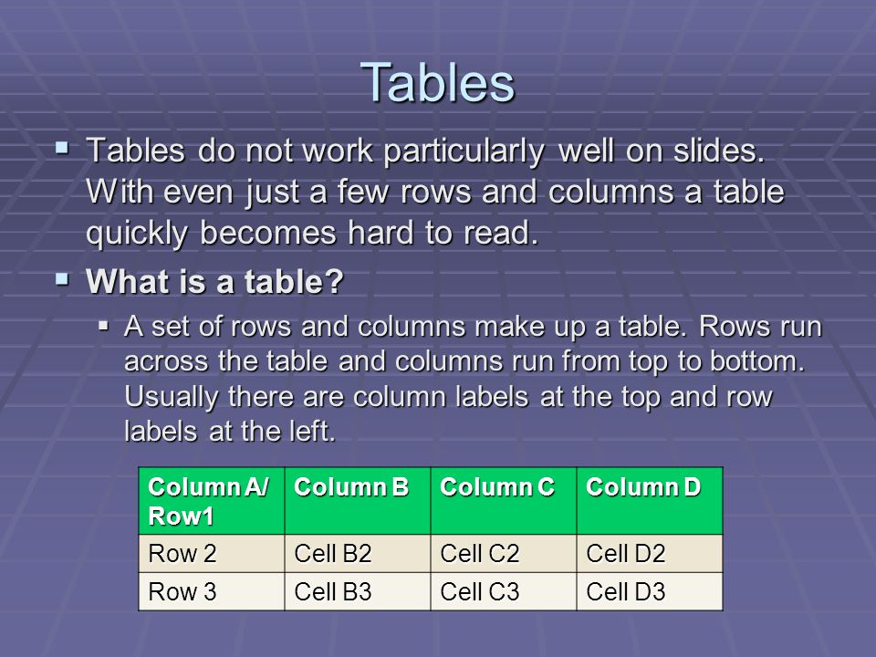  Tables do not work particularly well on slides.