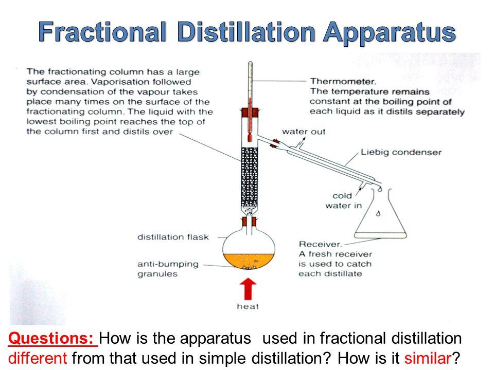 Fractional Distillation Of Crude Oil Worksheet Answers section 5 – Fractional Distillation Worksheet