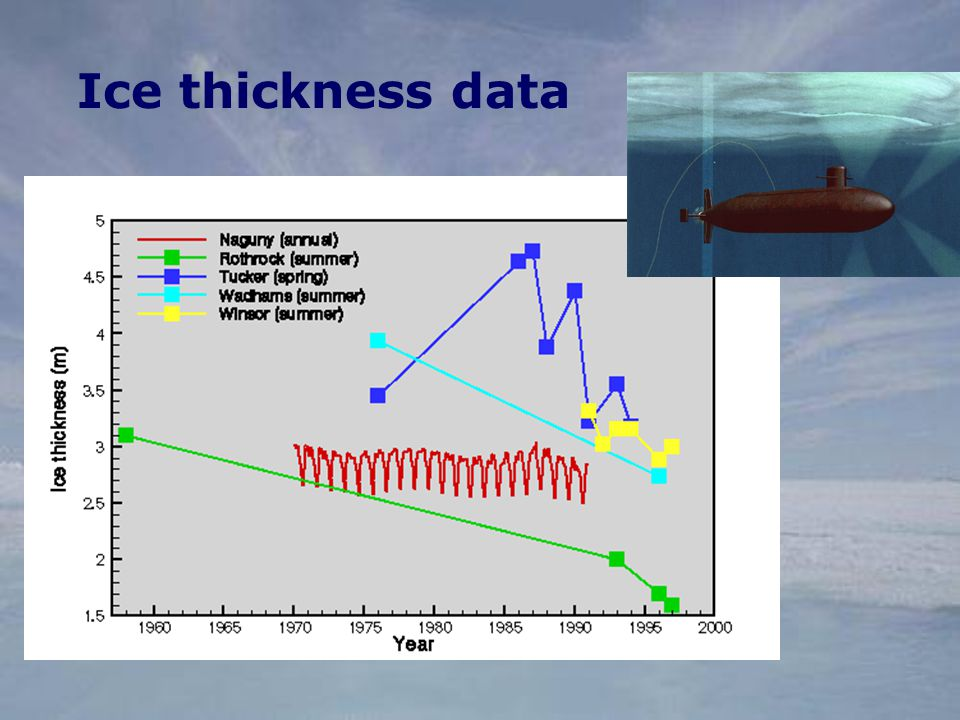 Ice thickness data