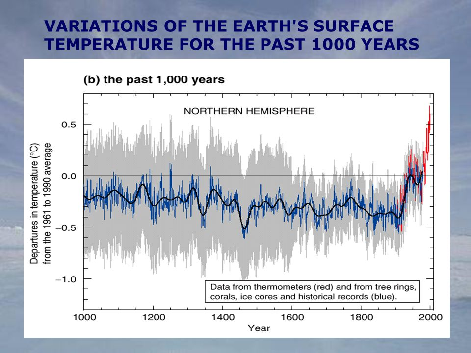 VARIATIONS OF THE EARTH S SURFACE TEMPERATURE FOR THE PAST 1000 YEARS
