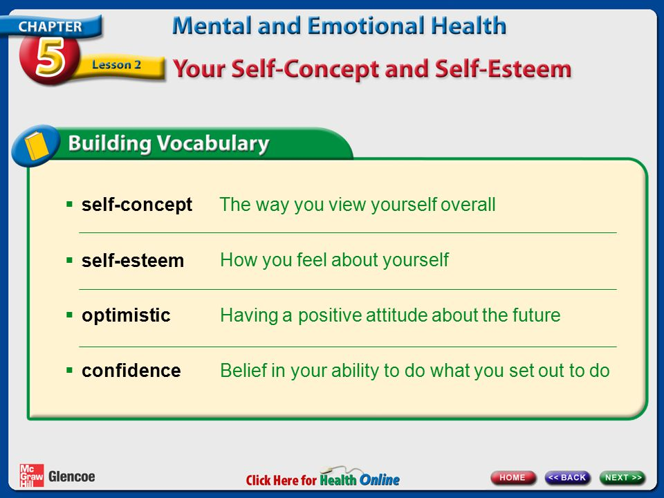  self-concept The way you view yourself overall How you feel about yourself  self-esteem Having a positive attitude about the future  optimistic Belief in your ability to do what you set out to do  confidence