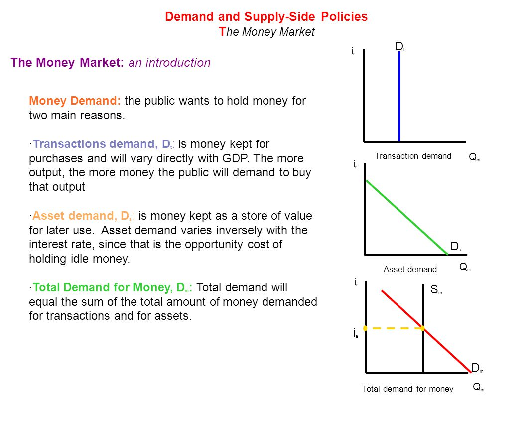 34 demand side and supply side policies shifts in the ad curve 14 demand and supply side policies pooptronica
