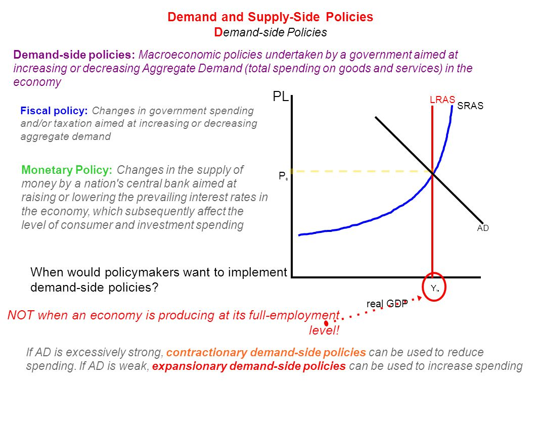 34 demand side and supply side policies shifts in the ad curve pl sras pepe real gdp y fe lras ad demand and supply side policies d pooptronica