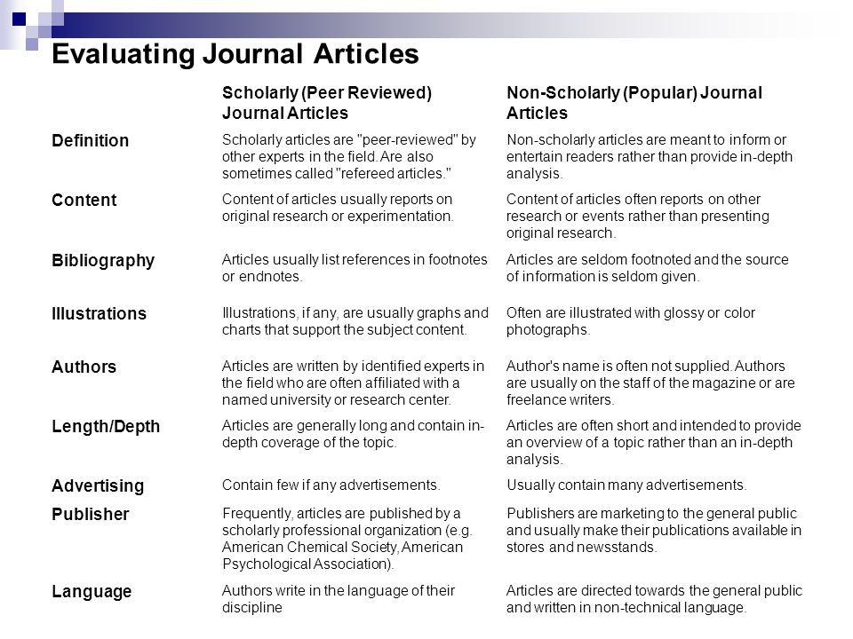 Peer reviewed scientific journal articles