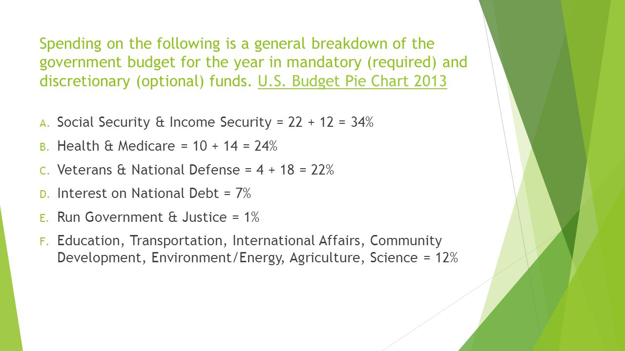 Government spending taxation unit 6 economics government spending on the following is a general breakdown of the government budget for the year in nvjuhfo Image collections