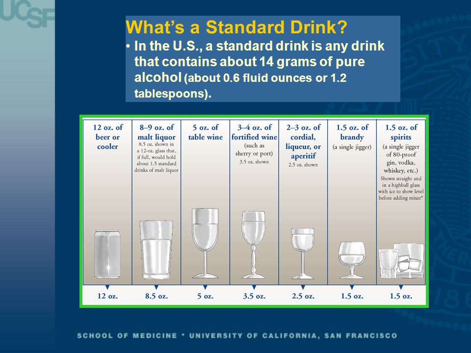 What's a Standard Drink.