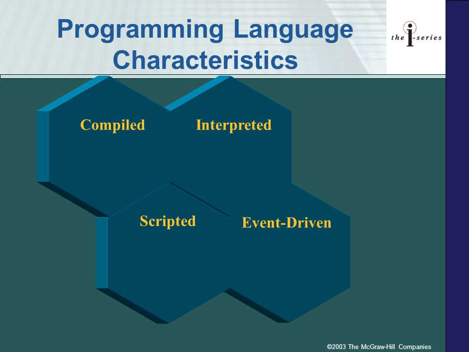 ©2003 The McGraw-Hill Companies Programming Language Characteristics Event-Driven Interpreted Scripted Compiled