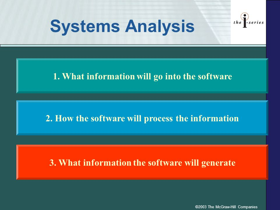 ©2003 The McGraw-Hill Companies Systems Analysis 2.