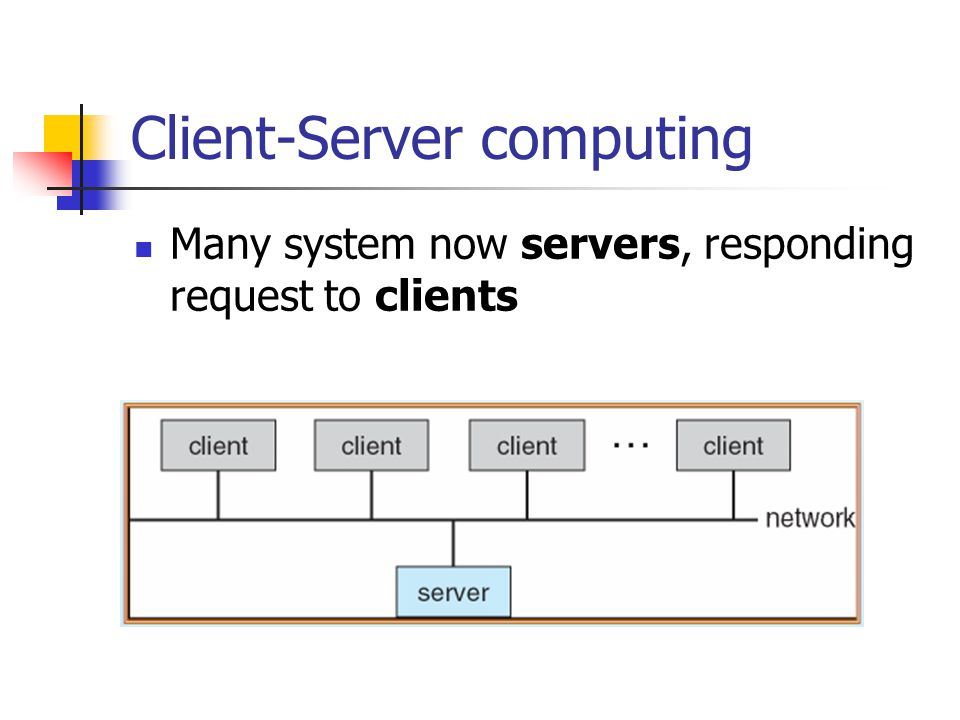 Client-Server computing Many system now servers, responding request to clients
