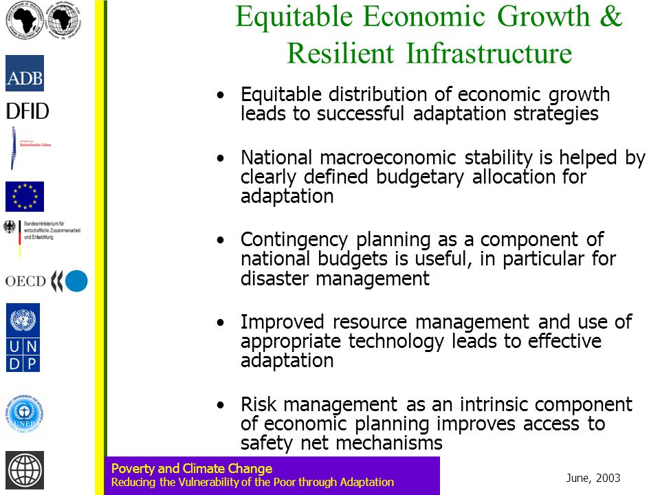 June, 2003 Poverty and Climate Change Reducing the Vulnerability of the Poor through Adaptation Equitable Economic Growth & Resilient Infrastructure Equitable distribution of economic growth leads to successful adaptation strategies National macroeconomic stability is helped by clearly defined budgetary allocation for adaptation Contingency planning as a component of national budgets is useful, in particular for disaster management Improved resource management and use of appropriate technology leads to effective adaptation Risk management as an intrinsic component of economic planning improves access to safety net mechanisms