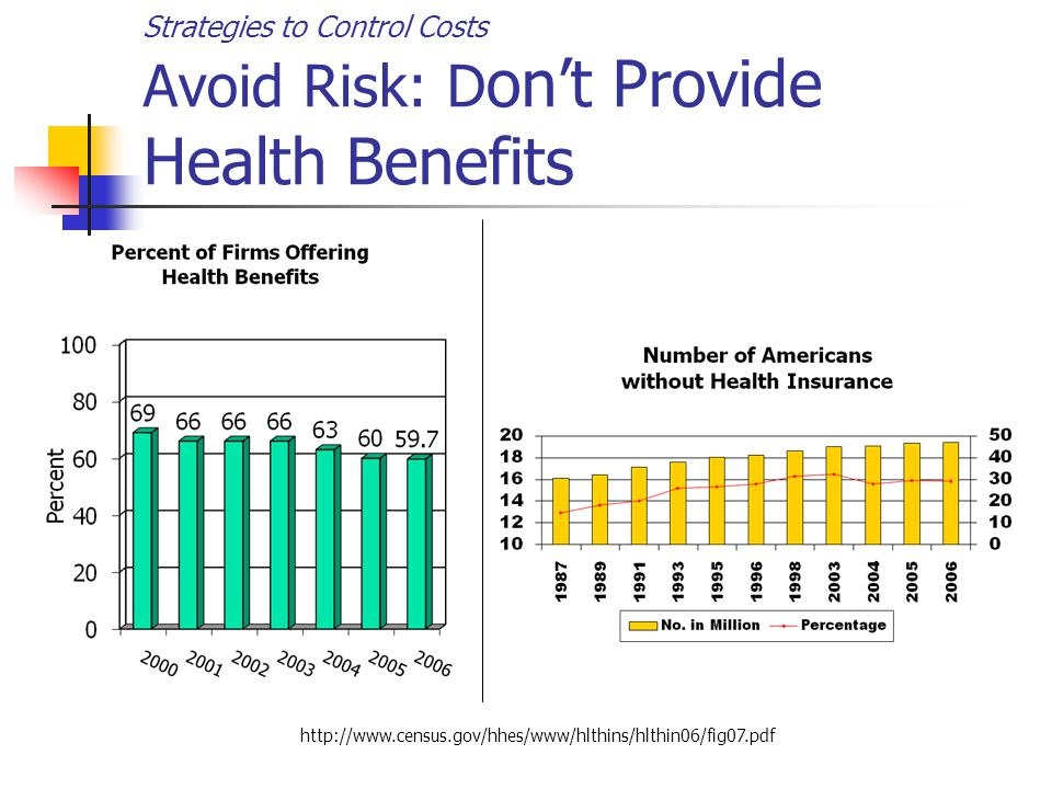 Strategies to Control Costs Avoid Risk: D on't Provide Health Benefits