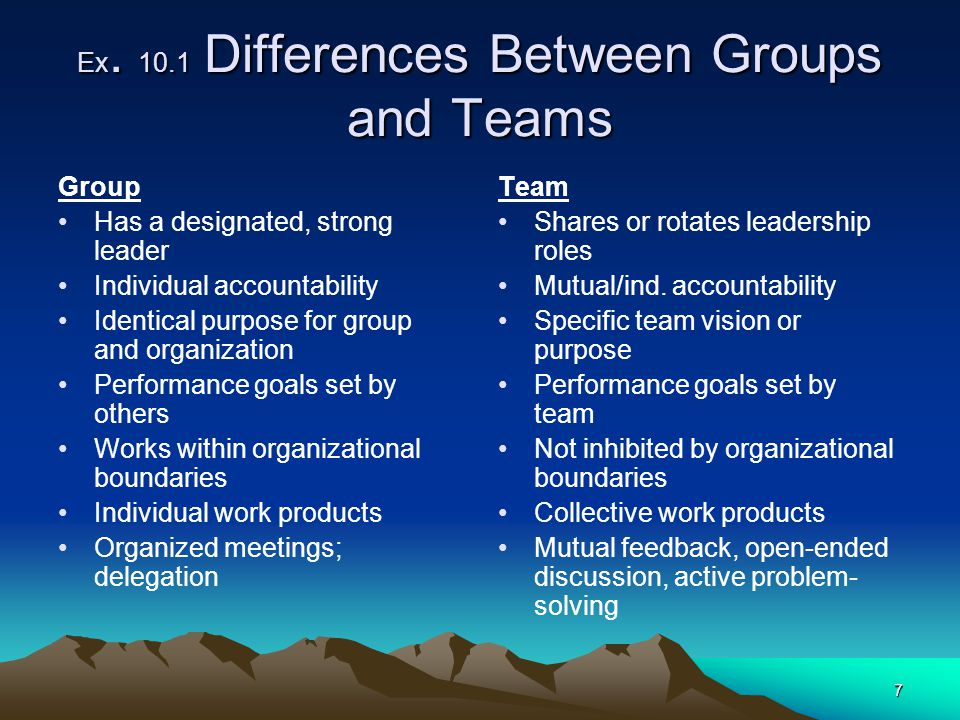 7 Ex. 10.1 Differences Between Groups and Teams Group Has a designated, strong leader Individual accountability Identical purpose for group and organi