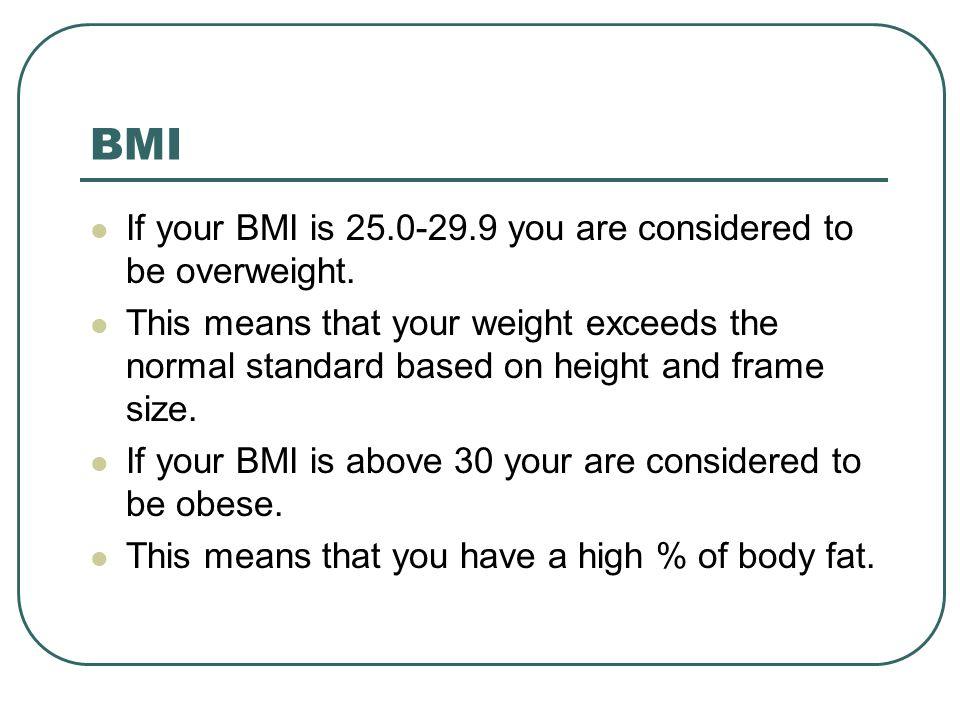Amazing Bmi Frame Size Ensign - Framed Art Ideas - roadofriches.com