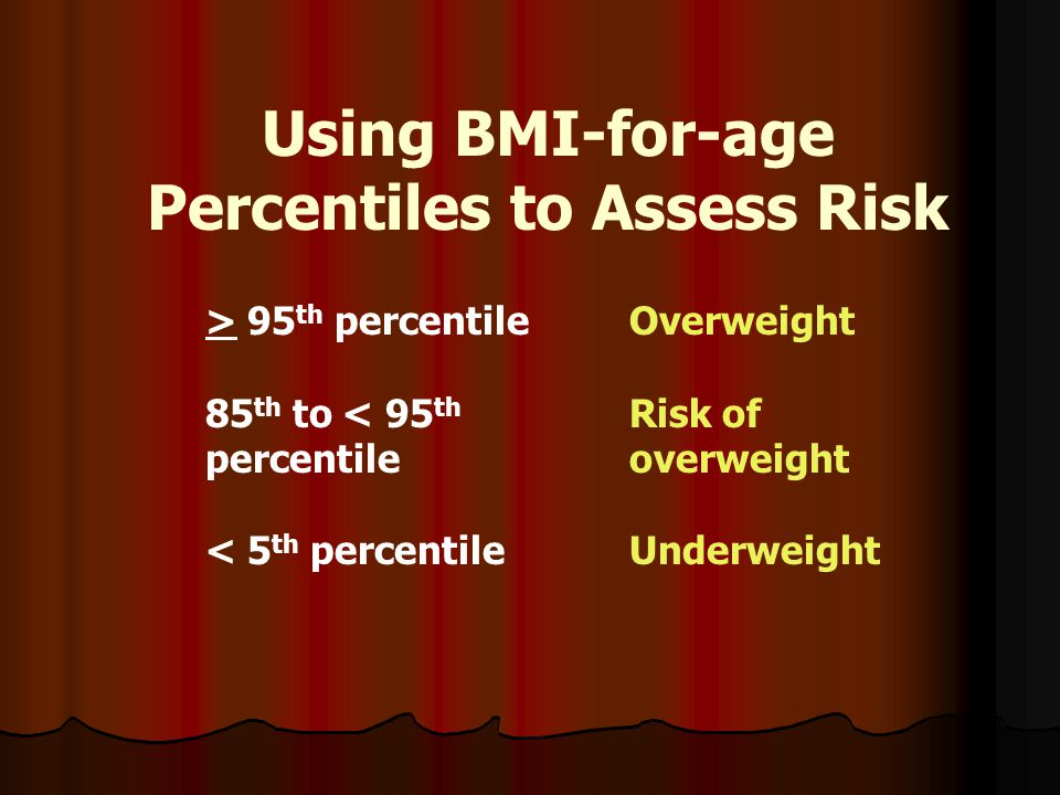 > 95 th percentileOverweight 85 th to < 95 th Risk of percentileoverweight < 5 th percentileUnderweight Using BMI-for-age Percentiles to Assess Risk