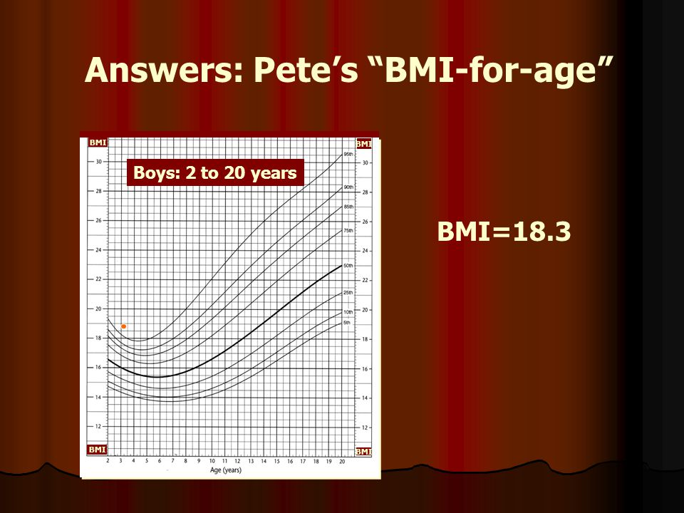 BMI=18.3 Boys: 2 to 20 years BMI Answers: Pete's BMI-for-age